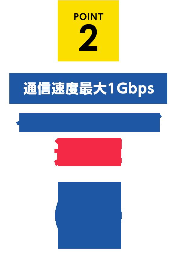 通信速度最大1Gbps - インターネットが速い!