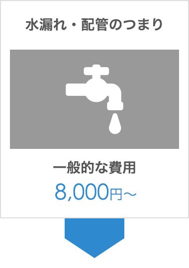 水漏れ・配管の詰まり - 一般的な費用8,000円〜