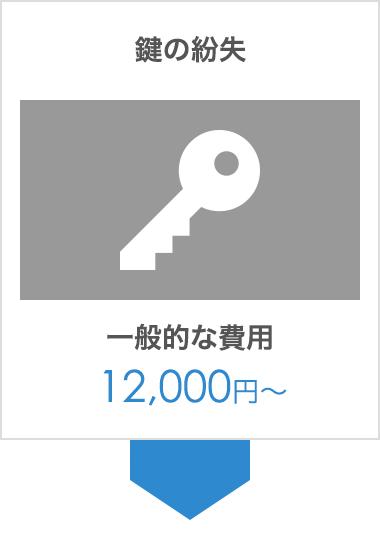 鍵の紛失 - 一般的な費用12,000円〜